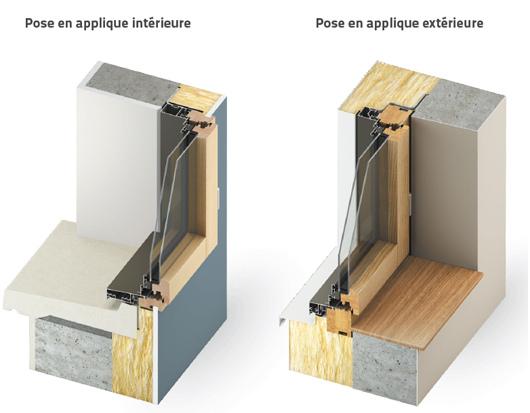 Quelle Solution Pour La Pose De Vos Fenêtres En Rénovation Ou En